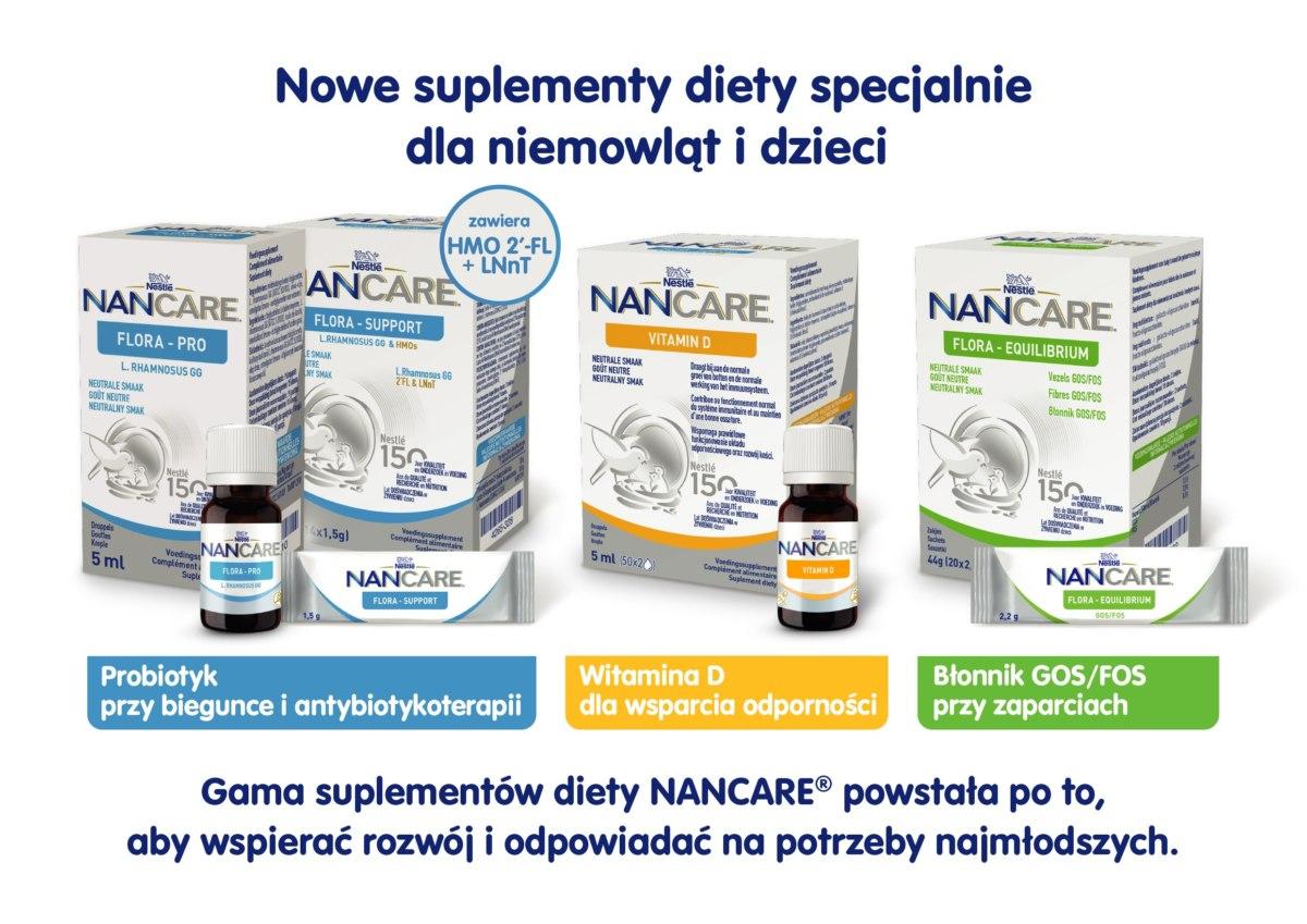 Suplementy Diety Stworzone Dla Najmłodszych – Nowa Linia NANCARE
